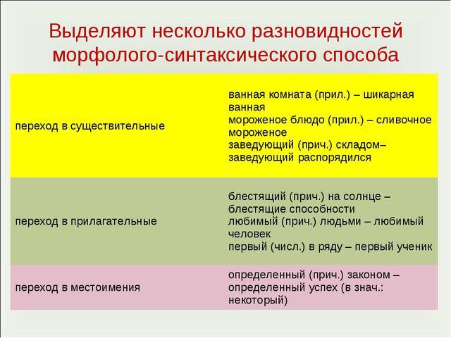 Выделяют несколько разновидностей морфолого-синтаксического способа переход в...