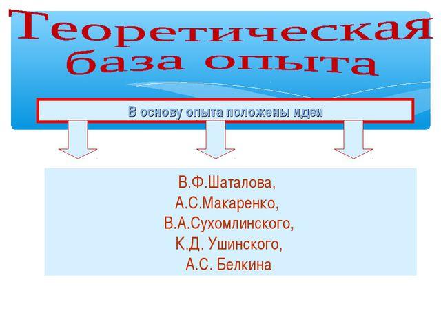 В основу опыта положены идеи В.Ф.Шаталова, А.С.Макаренко, В.А.Сухомлинского,...