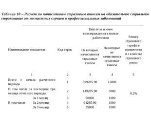Таблица 10 – Расчет по начисленным страховым взносам на обязательное социальн