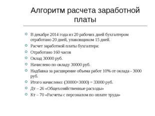 Алгоритм расчета заработной платы В декабре 2014 года из 20 рабочих дней бухг