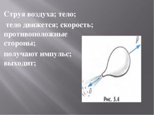 Струя воздуха; тело; тело движется; скорость; противоположные стороны; получа