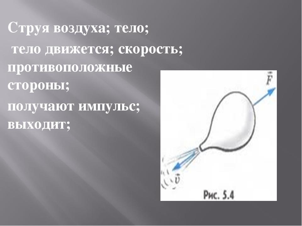 Струя воздуха; тело; тело движется; скорость; противоположные стороны; получа...