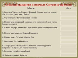 События накануне и вначале Смутного времени Событие Дата 1.Заключен Тявзинск