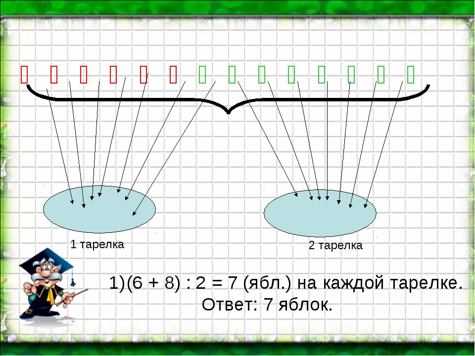 Ố Ố Ố Ố Ố Ố Ố Ố Ố Ố Ố Ố Ố Ố (6 + 8) : 2 = 7 (ябл.) на каждой тарелке. Ответ:...