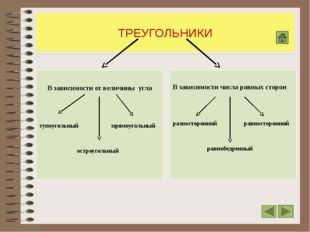 ТРЕУГОЛЬНИКИ В зависимости от величины угла тупоугольный прямоугольный остроу