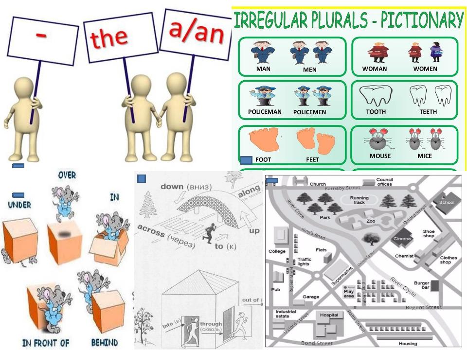 Систематизация и обобщение знаний и умений