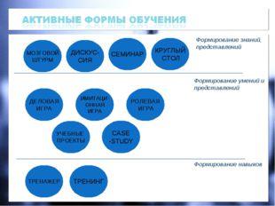 УЧЕБНЫЕ ПРОЕКТЫ МОЗГОВОЙ ШТУРМ CASE -STUDY ТРЕНАЖЕР ИМИТАЦИ- ОННАЯ ИГРА РОЛЕВ