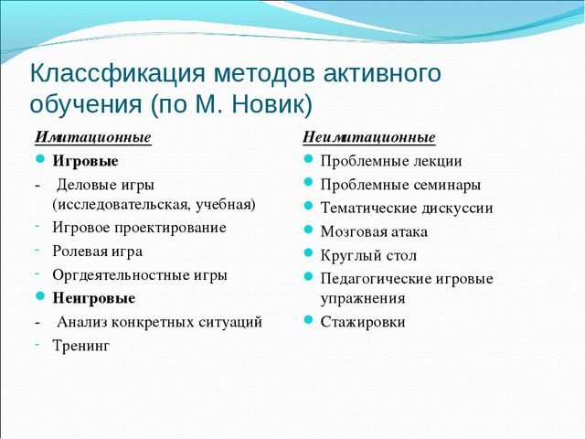 Классфикация методов активного обучения (по М. Новик) Имитационные Игровые -...