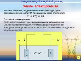 Закон электролиза Масса m вещества, выделившегося на электроде, прямо пропорц