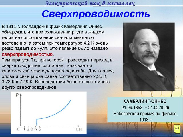 В 1911 г. голландский физик Камерлинг-Оннес обнаружил, что при охлаждении рту...