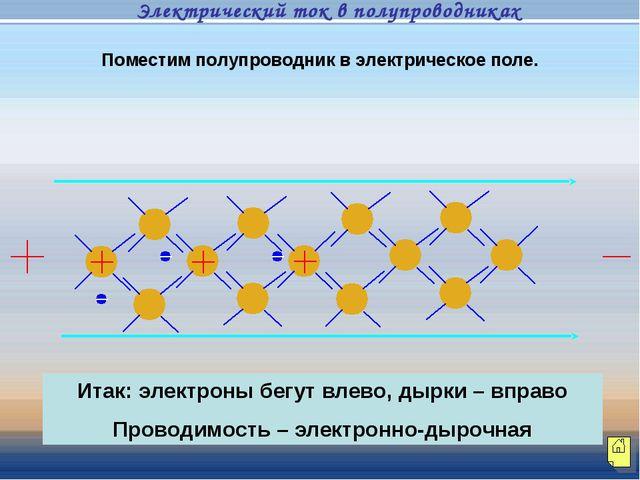 Поместим полупроводник в электрическое поле. Итак: электроны бегут влево, дыр...