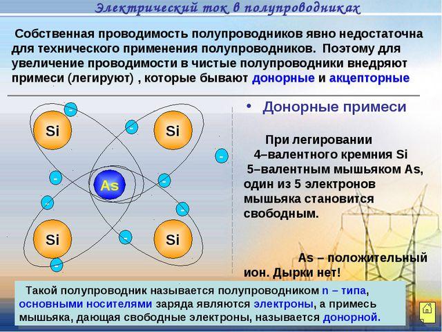 Донорные примеси Собственная проводимость полупроводников явно недостаточна д...