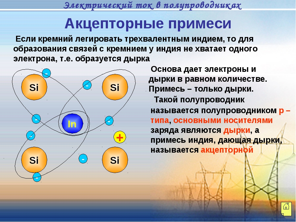 Акцепторные примеси Такой полупроводник называется полупроводником p – типа,...