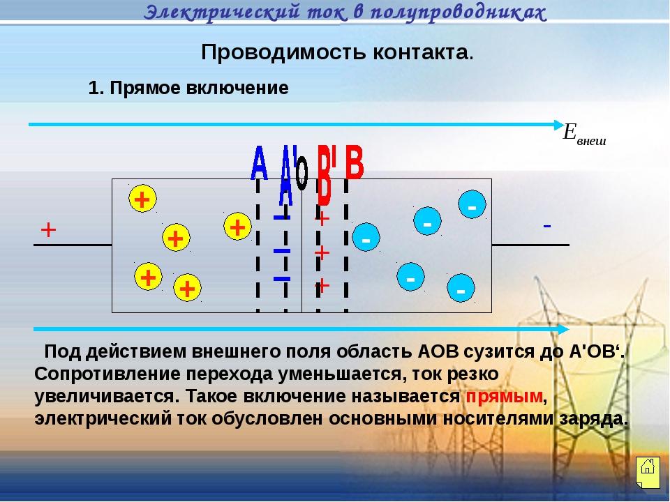 1. Прямое включение Проводимость контакта. + + + - - + + - - - + + + + - Под...