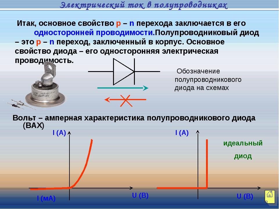 Вольт – амперная характеристика полупроводникового диода (ВАХ) Итак, основное...