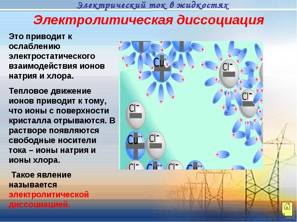 Электролитическая диссоциация Это приводит к ослаблению электростатического в...