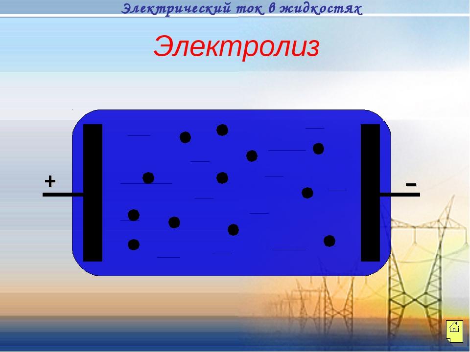 + − + − + − + − + − + + − − Электрический ток в жидкостях Электролиз