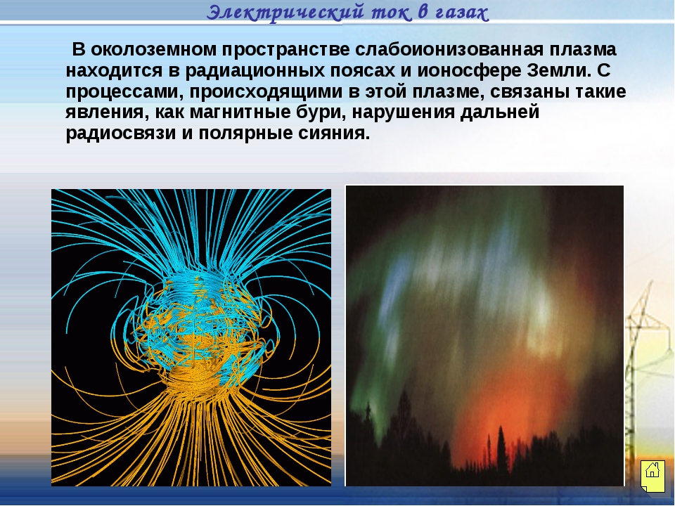 В околоземном пространстве слабоионизованная плазма находится в радиационных...