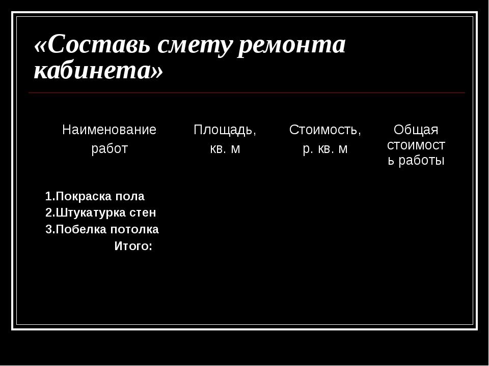 «Составь смету ремонта кабинета» Наименование работПлощадь, кв. мСтоимость,...