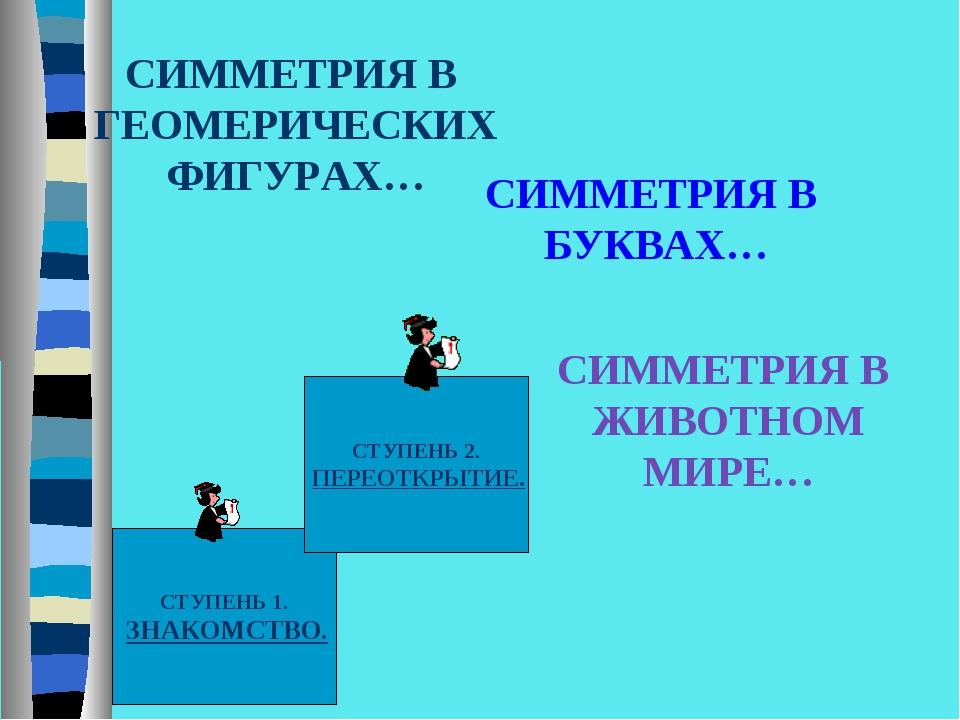 СТУПЕНЬ 1. ЗНАКОМСТВО. СТУПЕНЬ 2. ПЕРЕОТКРЫТИЕ. СИММЕТРИЯ В ГЕОМЕРИЧЕСКИХ ФИГ...