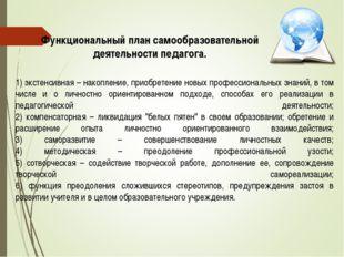 Функциональный план самообразовательной деятельности педагога. 1) экстенсивн