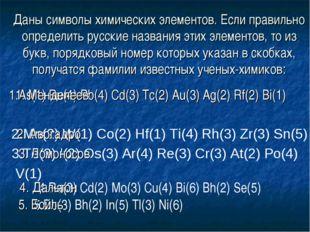 Даны символы химических элементов. Если правильно определить русские названия