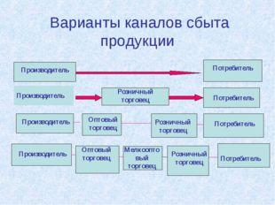 Варианты каналов сбыта продукции Производитель Потребитель Производитель Пот