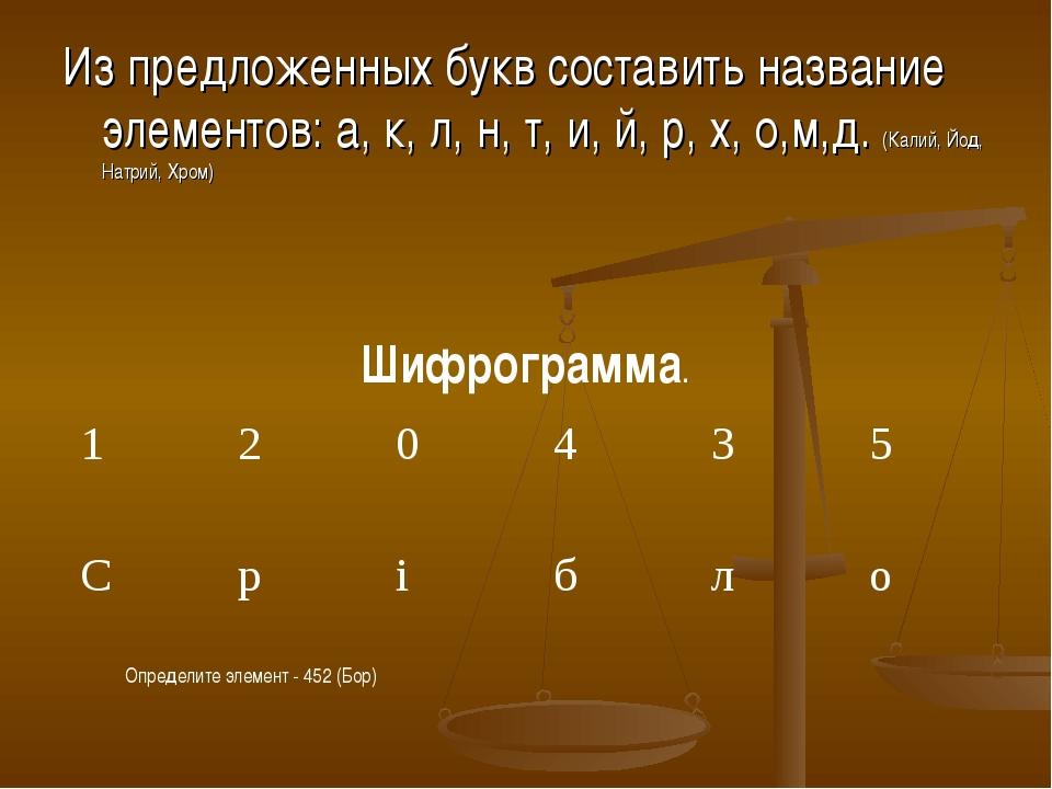 Из предложенных букв составить название элементов: а, к, л, н, т, и, й, р, х,...