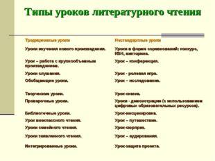 Типы уроков литературного чтения
