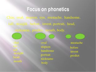 Focus on phonetics Chin, oval, stepson, eye, mustache, handsome, tall, straig