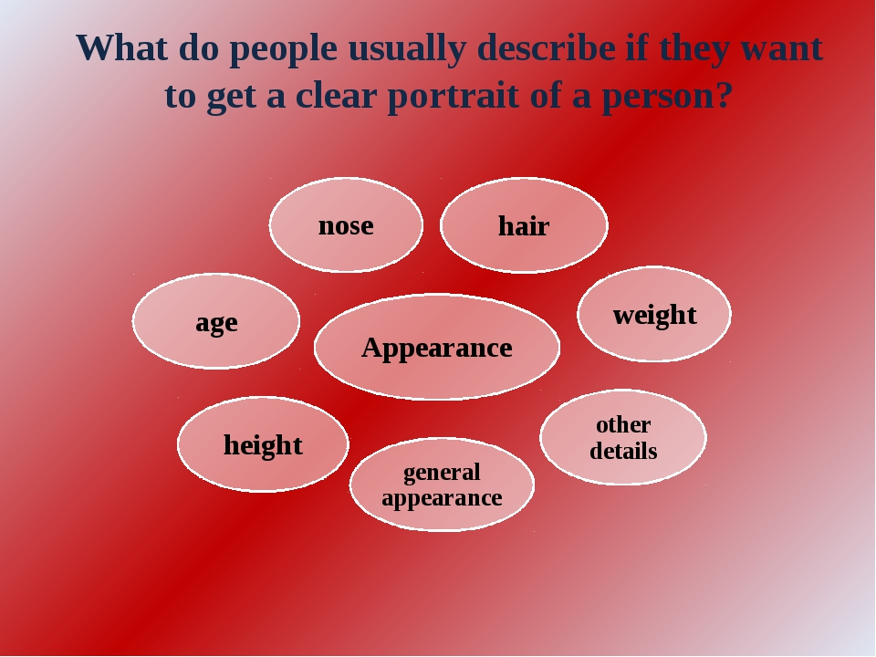 What do people usually describe if they want to get a clear portrait of a per...