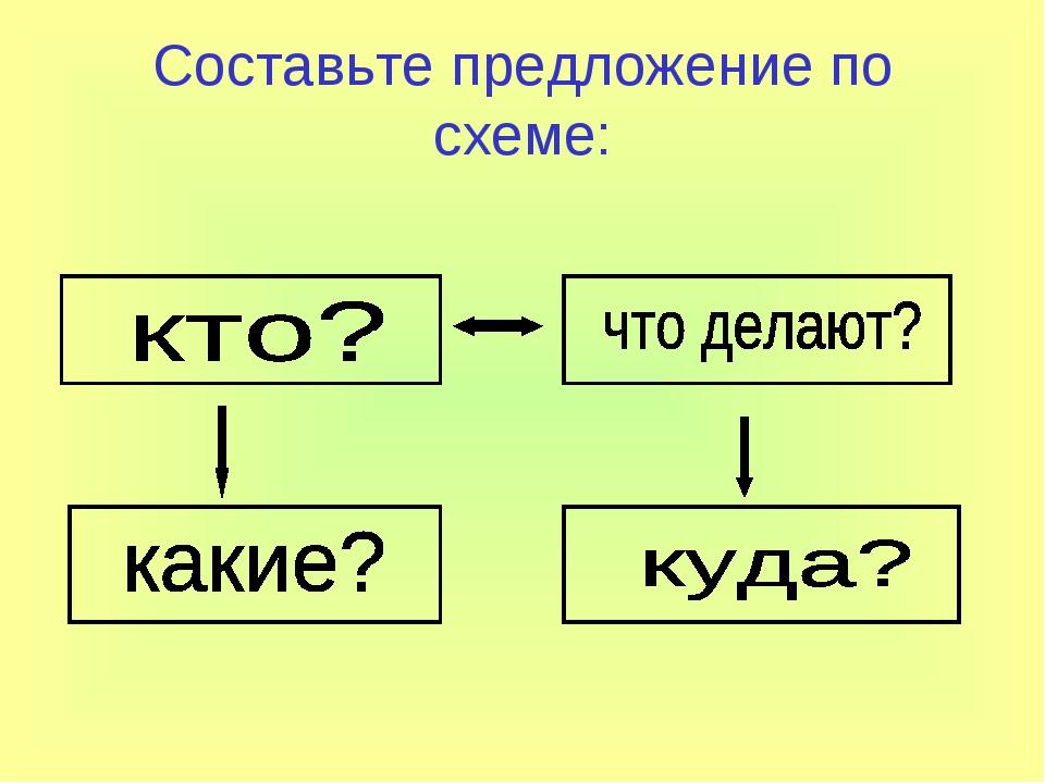 Составьте предложение по схеме: