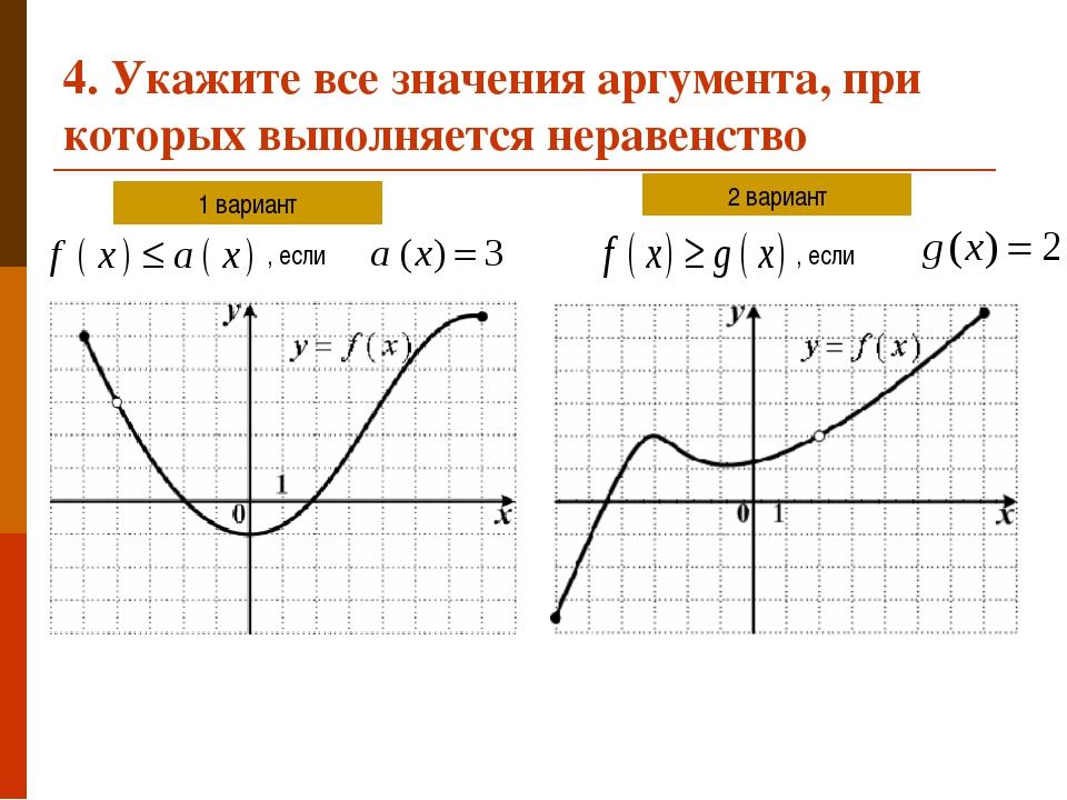 4. Укажите все значения аргумента, при которых выполняется неравенство 1 вари...