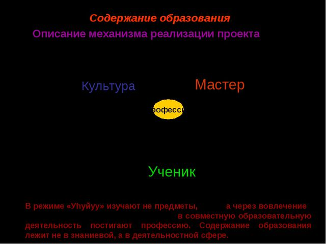 В режиме «Уhуйуу» изучают не предметы, а через вовлечение в совместную образо...