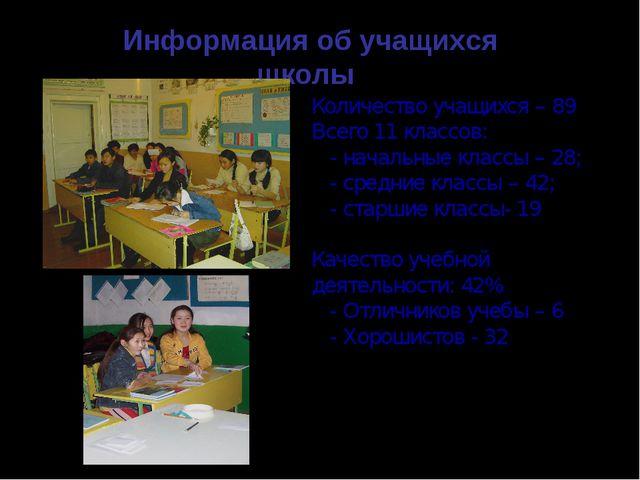 Информация об учащихся школы Количество учащихся – 89 Всего 11 классов: - нач...