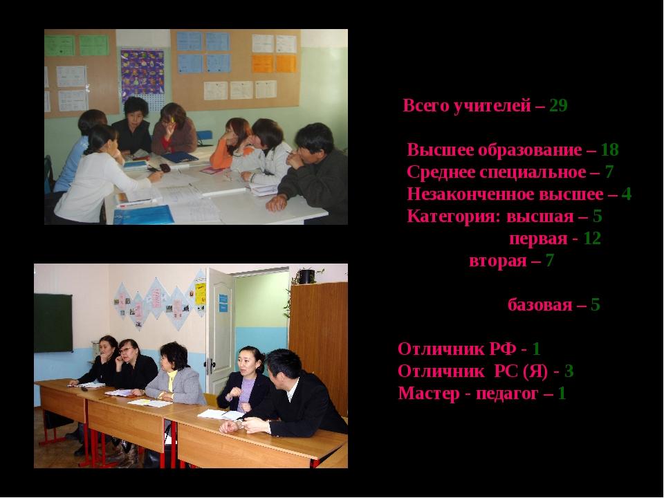 Всего учителей – 29 Высшее образование – 18 Среднее специальное – 7 Незаконч...