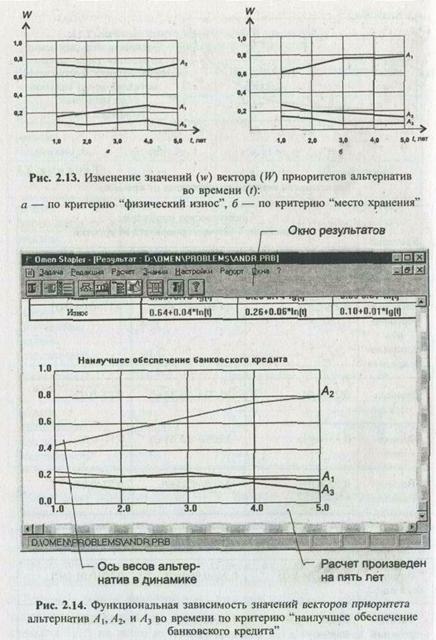 http://www.ecosyn.ru/files/image073.jpg