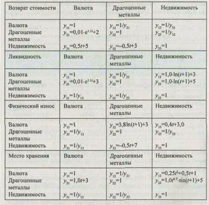 http://www.ecosyn.ru/files/image070.jpg