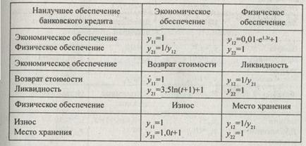 http://www.ecosyn.ru/files/image069.jpg