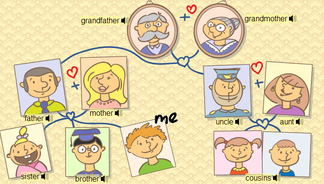 C:\Users\emma\Downloads\Family tree.png