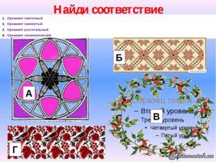 Найди соответствие Орнамент ленточный Орнамент замкнутый Орнамент растительны