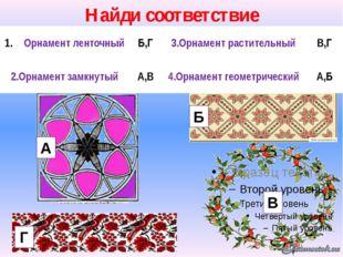 Найди соответствие А Г Б В Орнамент ленточный Б,Г 3.Орнамент растительный В,Г