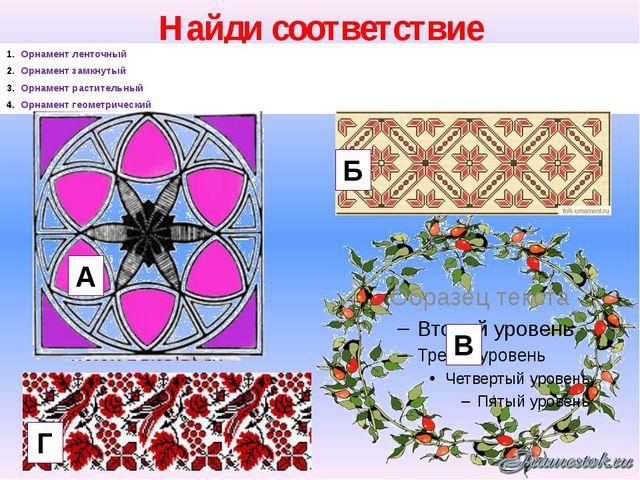 Найди соответствие Орнамент ленточный Орнамент замкнутый Орнамент растительны...
