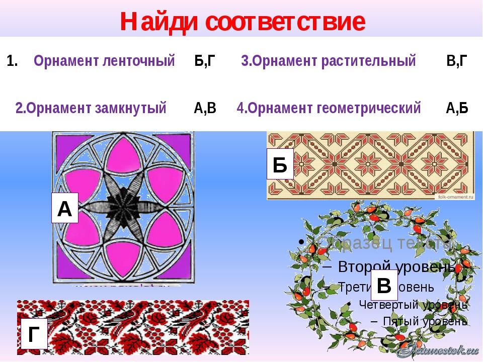 Найди соответствие А Г Б В Орнамент ленточный Б,Г 3.Орнамент растительный В,Г...
