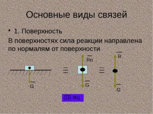 Основные виды связей 1. Поверхность В поверхностях сила реакции направлена по