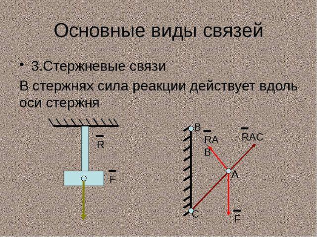 Основные виды связей 3.Стержневые связи В стержнях сила реакции действует вдо...