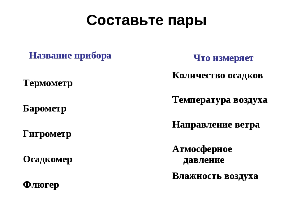 Составьте пары Название прибора Термометр Барометр Гигрометр Осадкомер Флюгер...
