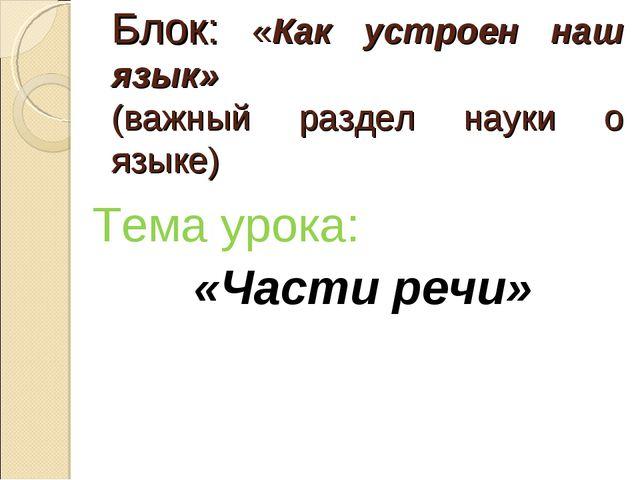 Блок: «Как устроен наш язык» (важный раздел науки о языке) Тема урока: «Части...