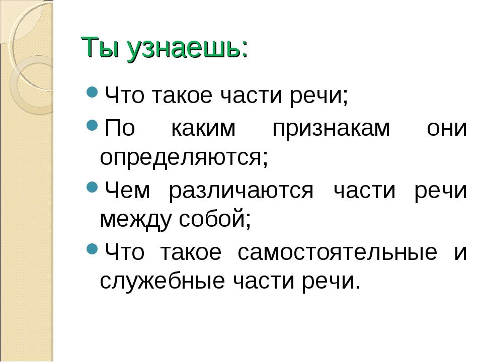Ты узнаешь: Что такое части речи; По каким признакам они определяются; Чем ра...
