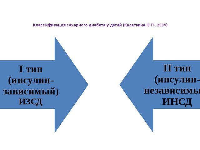Классификация сахарного диабета у детей (Касаткина Э.П., 2005)